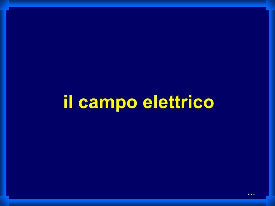 il campo elettrico ...