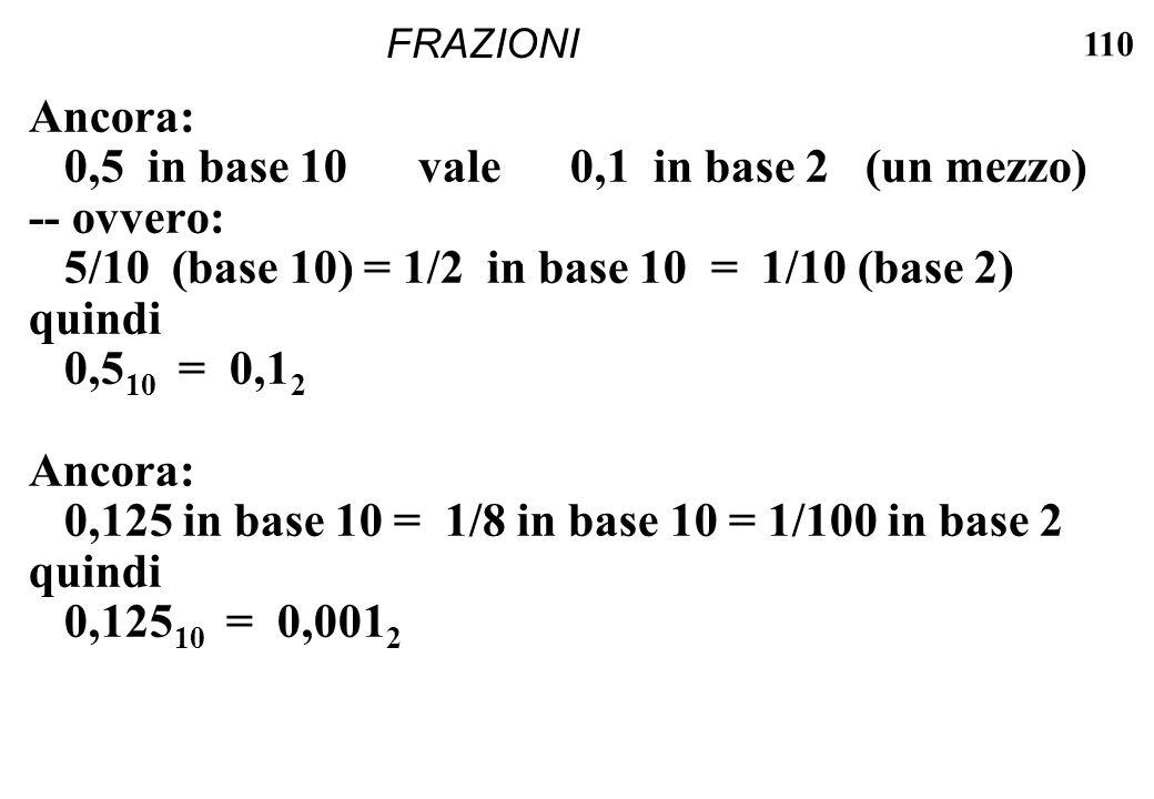 0,5 in base 10 vale 0,1 in base 2 (un mezzo) -- ovvero: