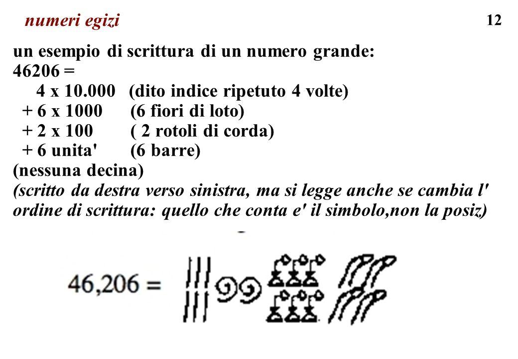 numeri egizi un esempio di scrittura di un numero grande: 46206 = 4 x 10.000 (dito indice ripetuto 4 volte)