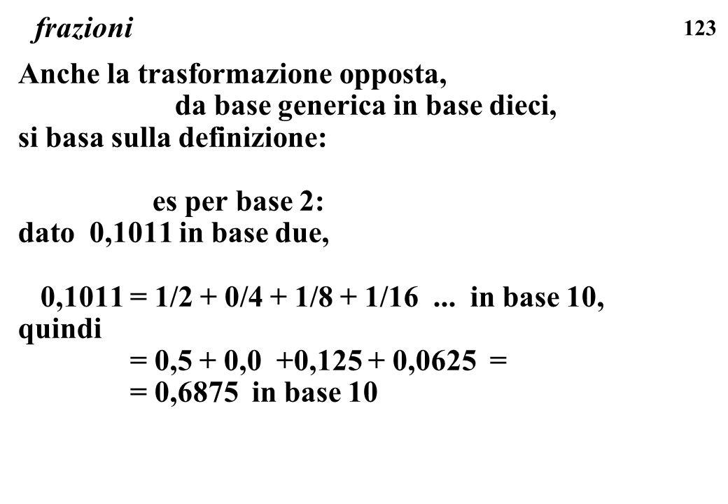 frazioni Anche la trasformazione opposta, da base generica in base dieci, si basa sulla definizione: