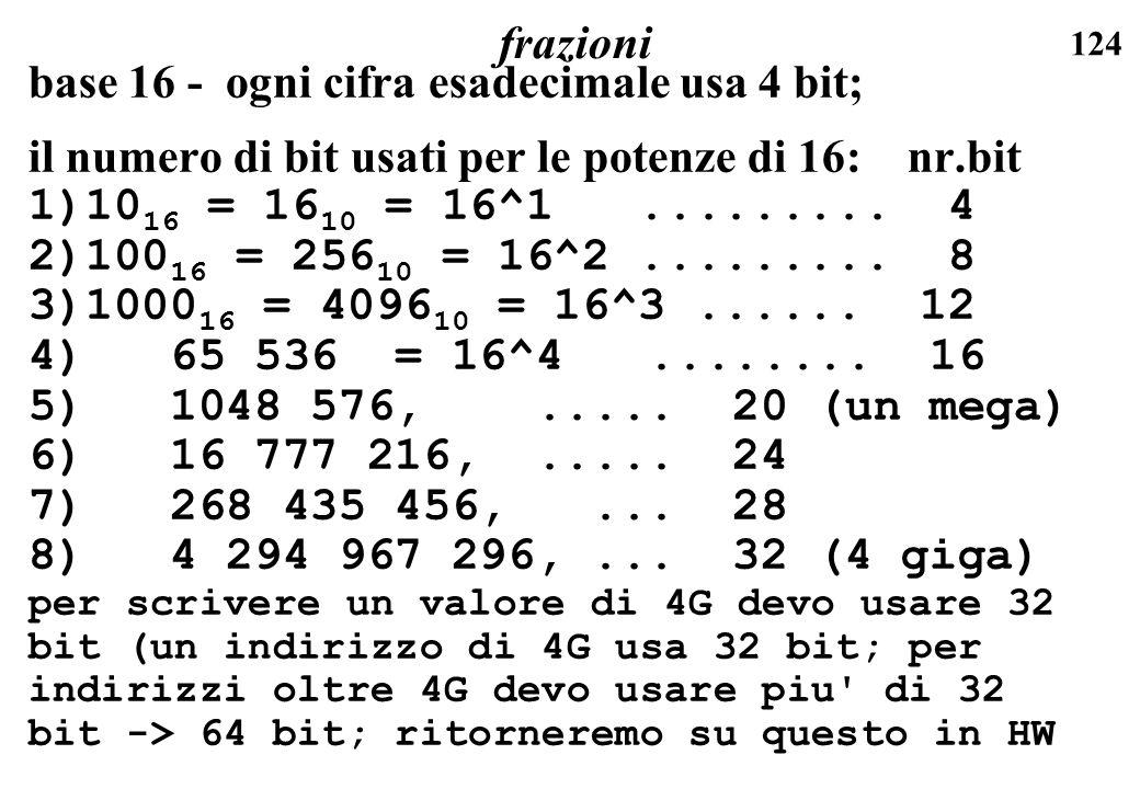 base 16 - ogni cifra esadecimale usa 4 bit;