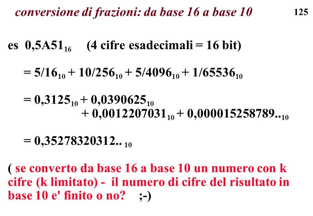 conversione di frazioni: da base 16 a base 10