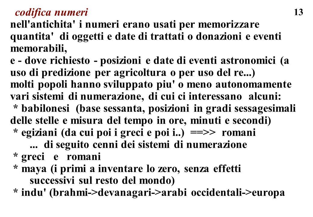 codifica numeri nell antichita i numeri erano usati per memorizzare quantita di oggetti e date di trattati o donazioni e eventi memorabili,