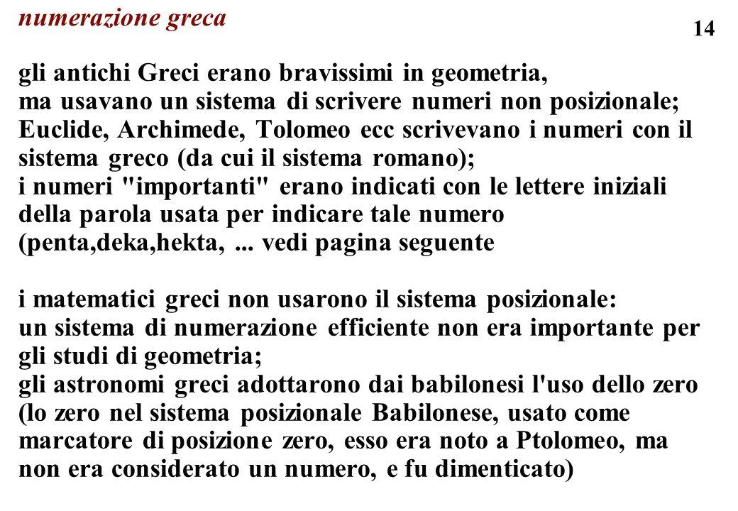 numerazione greca gli antichi Greci erano bravissimi in geometria, ma usavano un sistema di scrivere numeri non posizionale;
