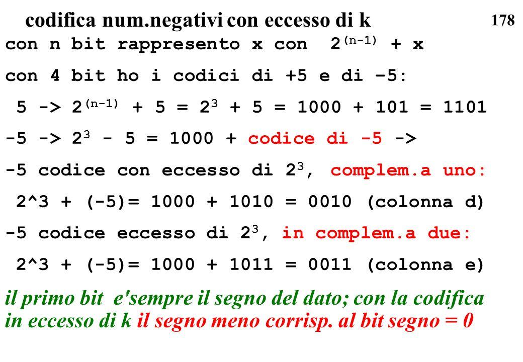 codifica num.negativi con eccesso di k