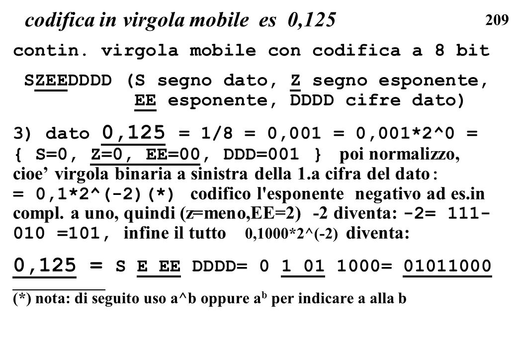 codifica in virgola mobile es 0,125