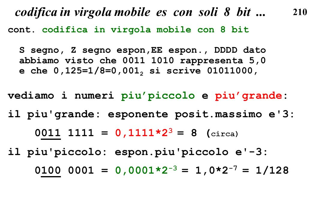 codifica in virgola mobile es con soli 8 bit ...