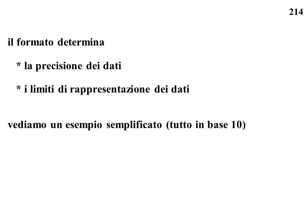 il formato determina * la precisione dei dati. * i limiti di rappresentazione dei dati.