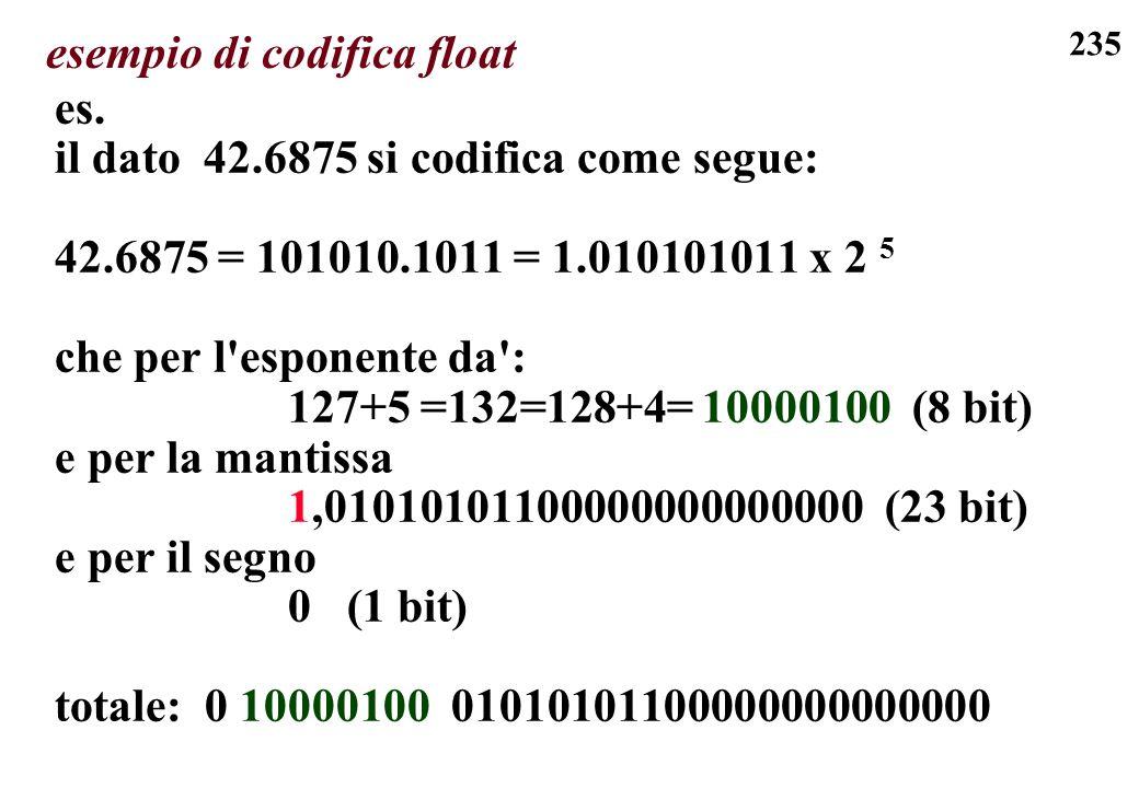 esempio di codifica float