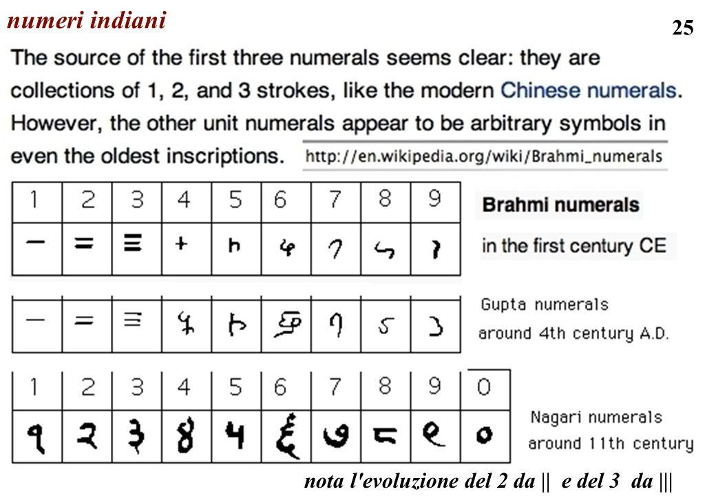 numeri indiani Numeri Brahmi
