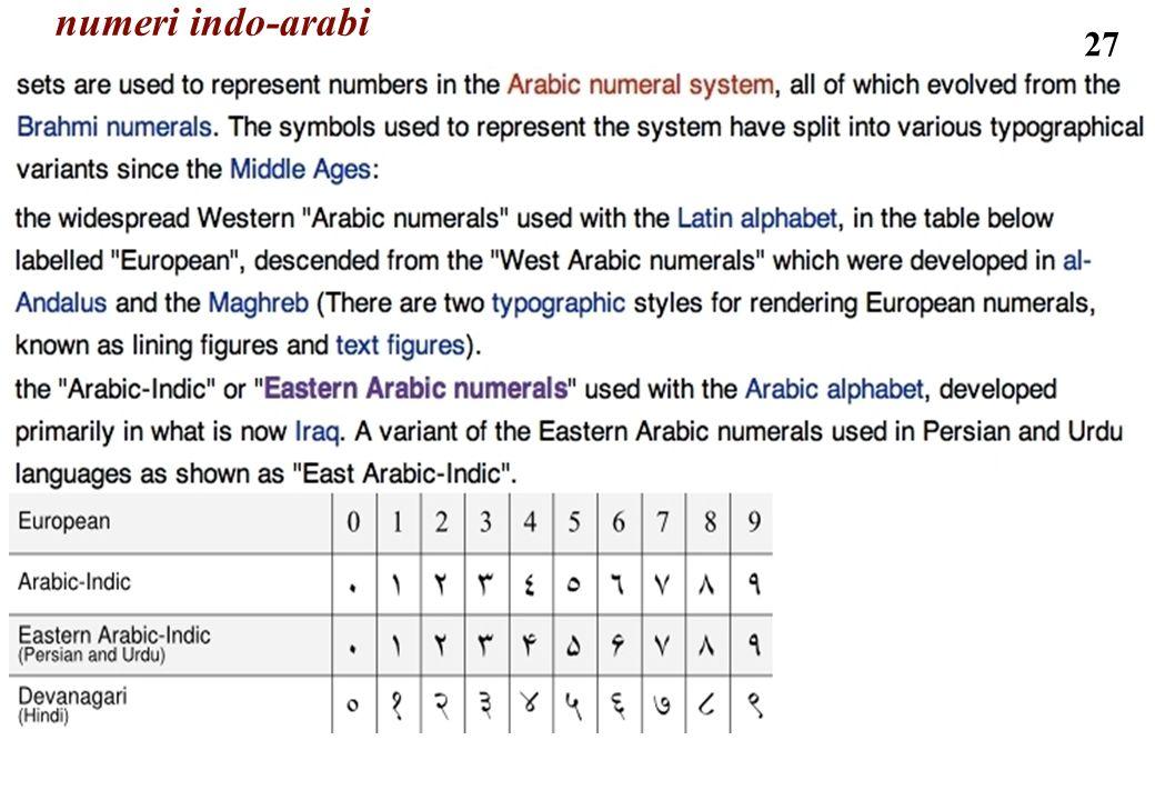 numeri indo-arabi
