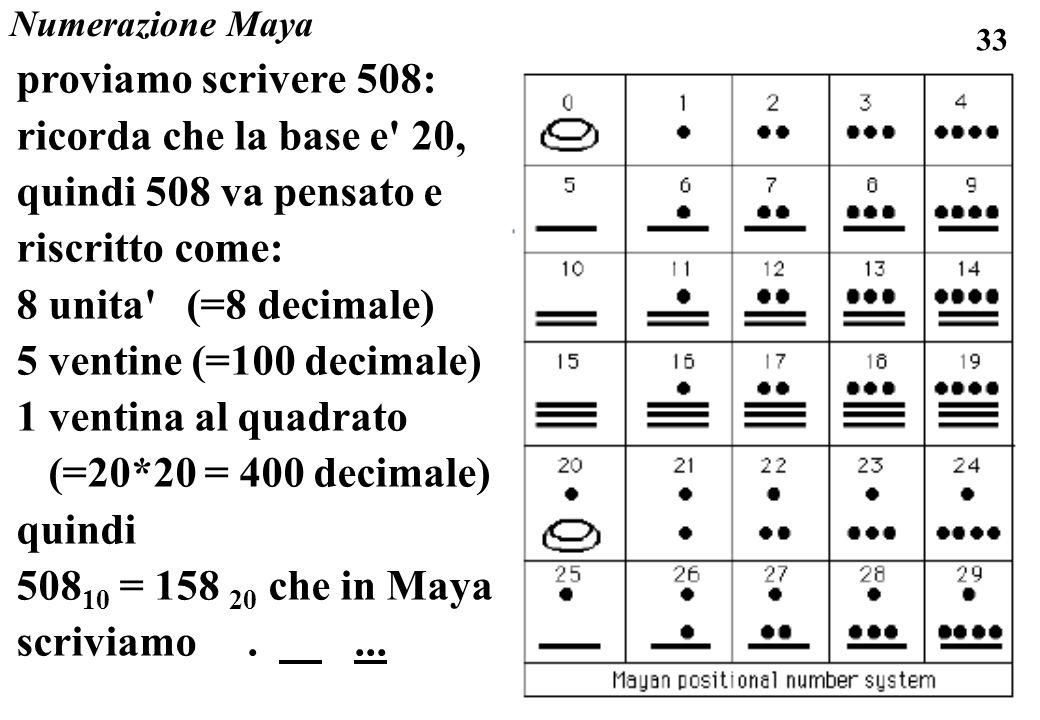 quindi 508 va pensato e riscritto come: 8 unita (=8 decimale)