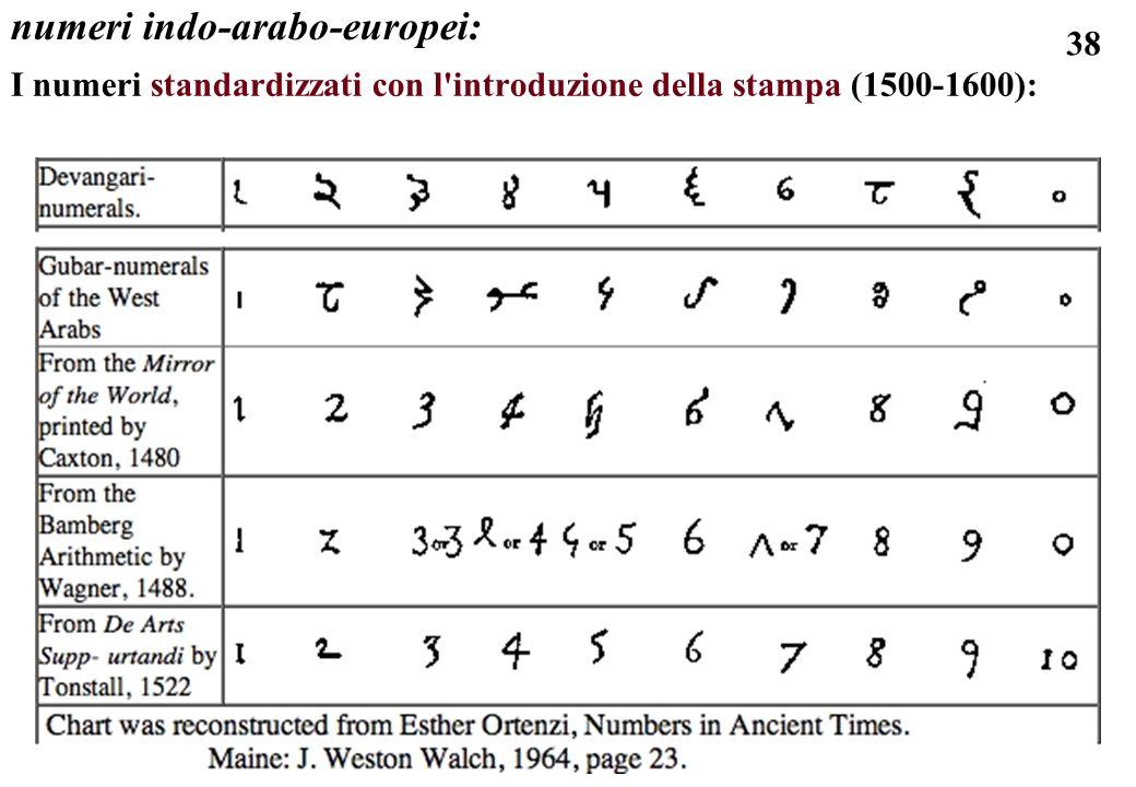 numeri indo-arabo-europei: