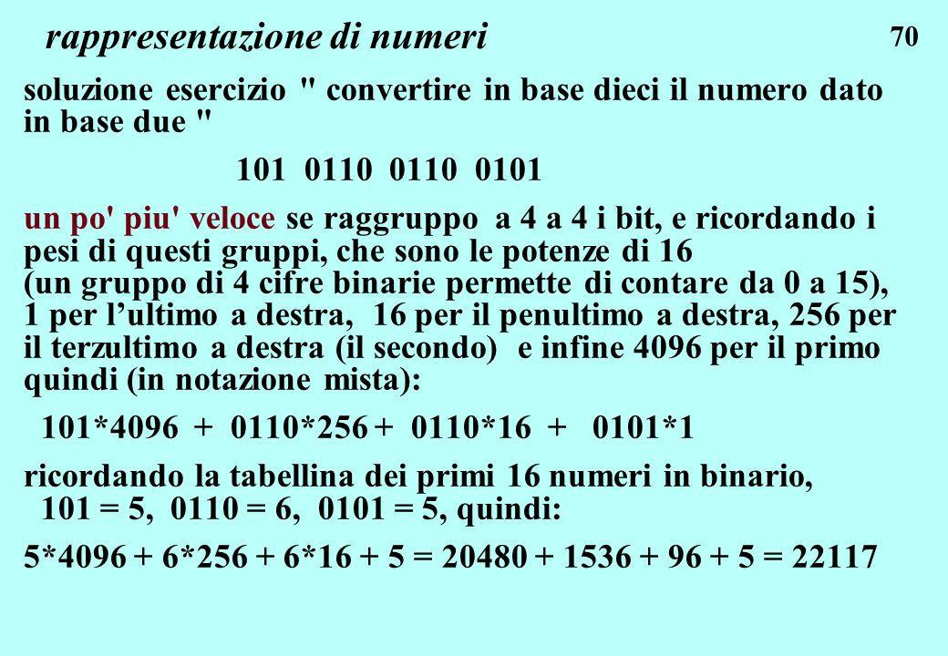 rappresentazione di numeri