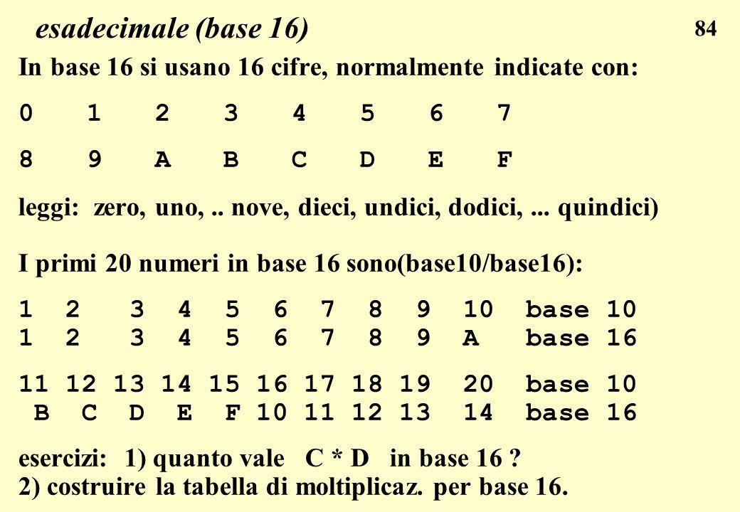 esadecimale (base 16) In base 16 si usano 16 cifre, normalmente indicate con: 0 1 2 3 4 5 6 7. 8 9 A B C D E F.