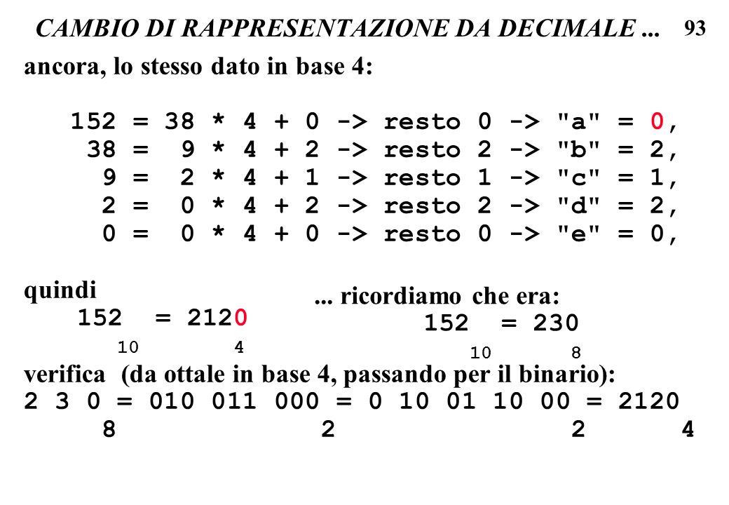 CAMBIO DI RAPPRESENTAZIONE DA DECIMALE ...
