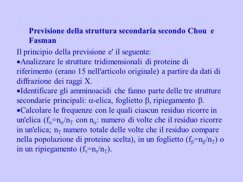 Previsione della struttura secondaria secondo Chou e Fasman