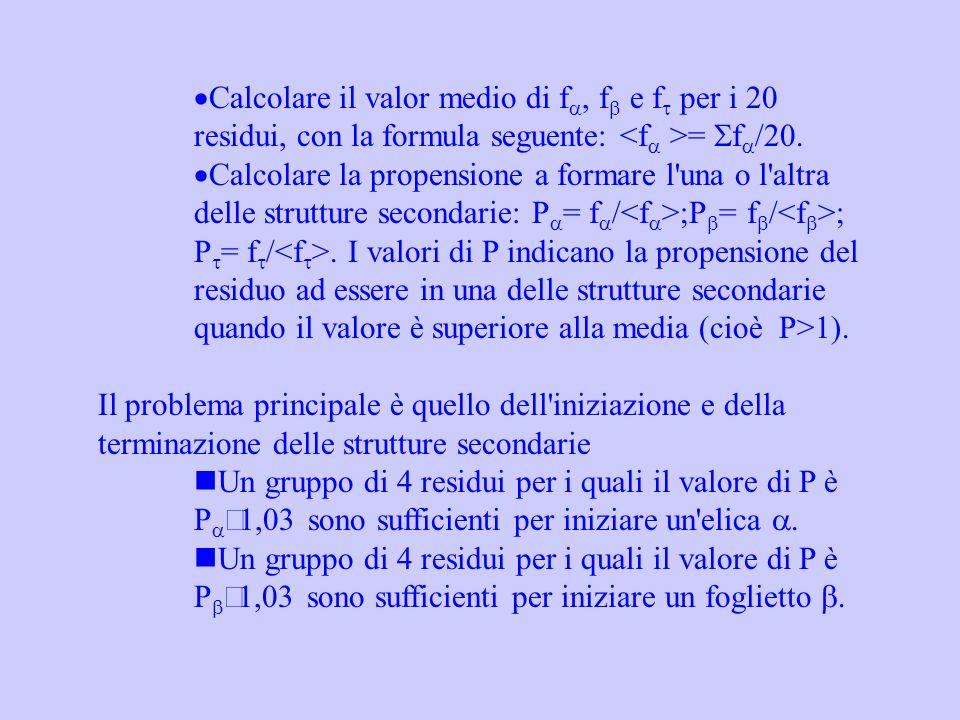 Calcolare il valor medio di fa, fb e ft per i 20 residui, con la formula seguente: <fa >= Sfa/20.