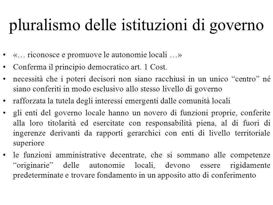 pluralismo delle istituzioni di governo