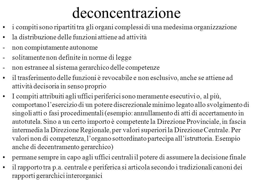 deconcentrazione i compiti sono ripartiti tra gli organi complessi di una medesima organizzazione.