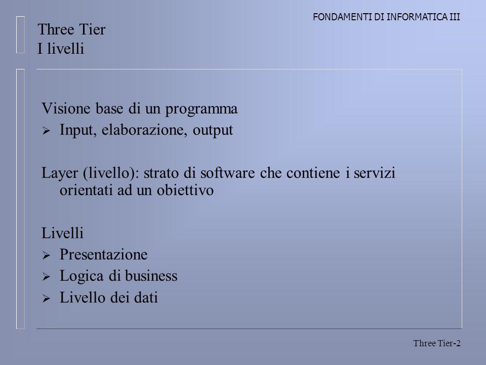 Three Tier I livelli Visione base di un programma. Input, elaborazione, output.