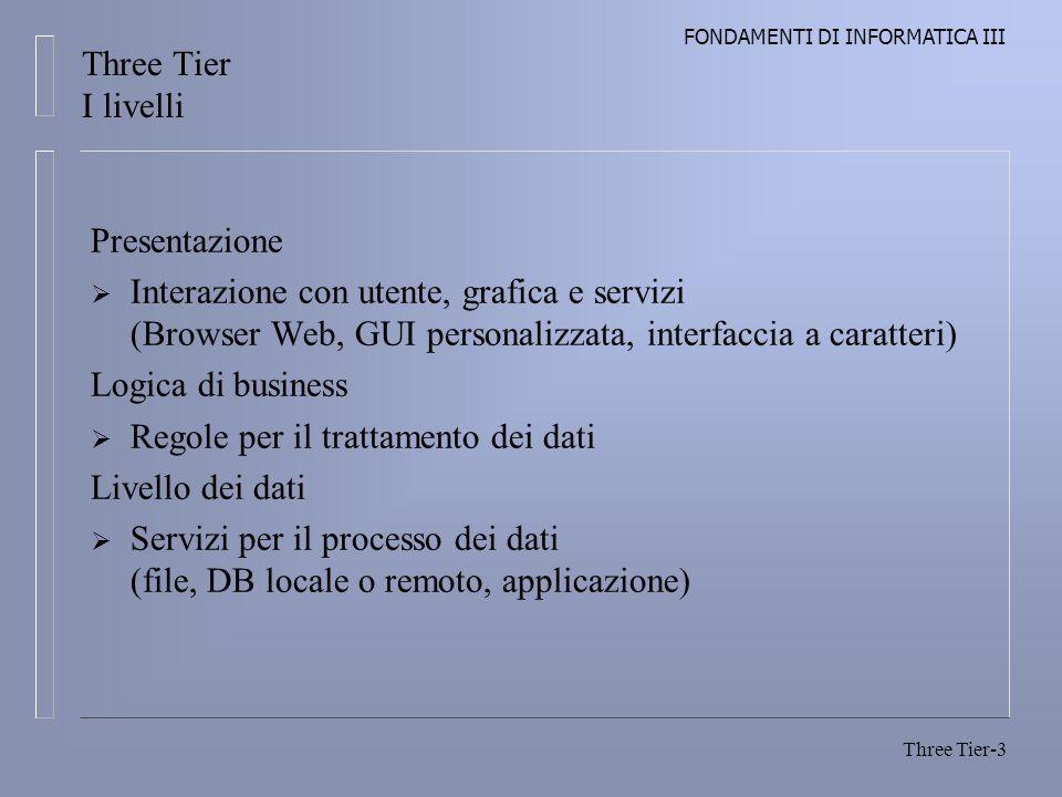 Three Tier I livelli Presentazione. Interazione con utente, grafica e servizi (Browser Web, GUI personalizzata, interfaccia a caratteri)