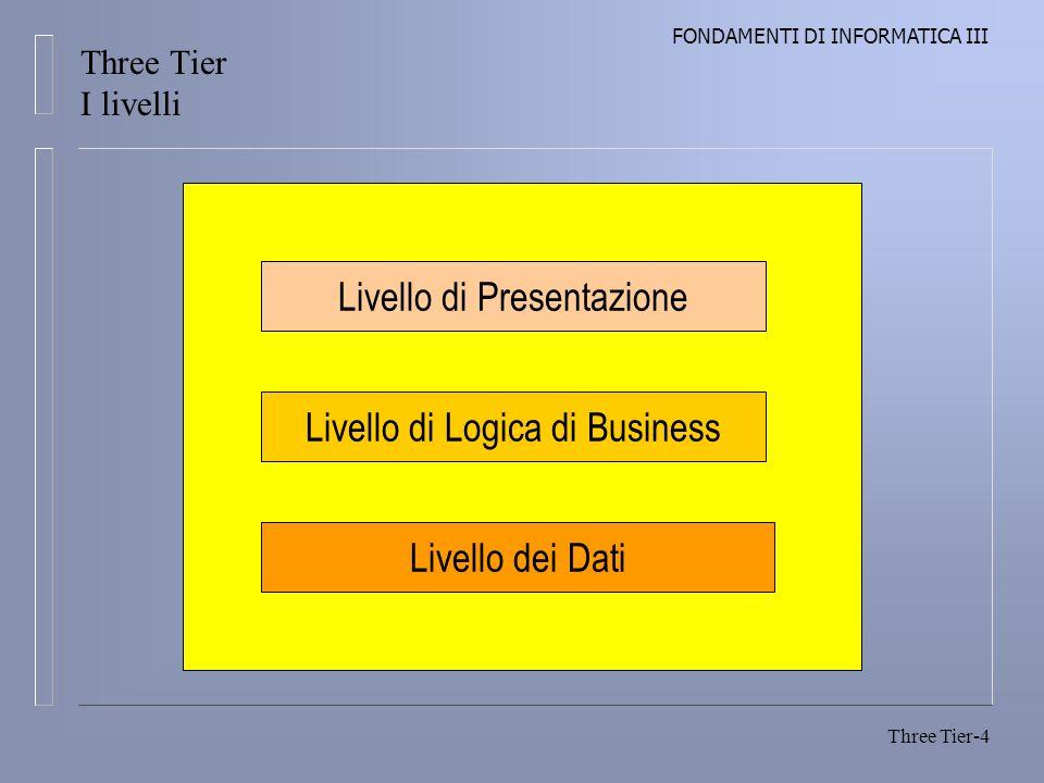 Livello di Presentazione