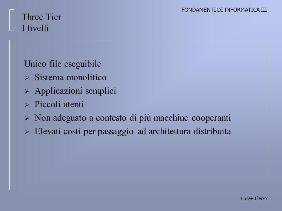 Three Tier I livelli Unico file eseguibile. Sistema monolitico. Applicazioni semplici. Piccoli utenti.
