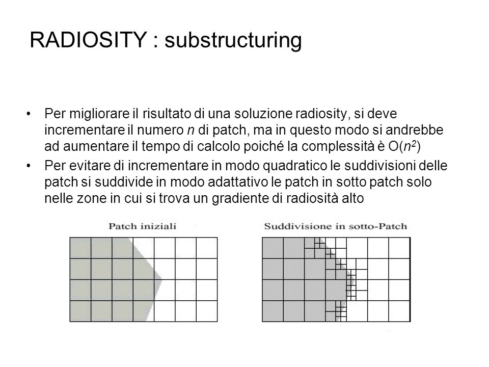 RADIOSITY : substructuring
