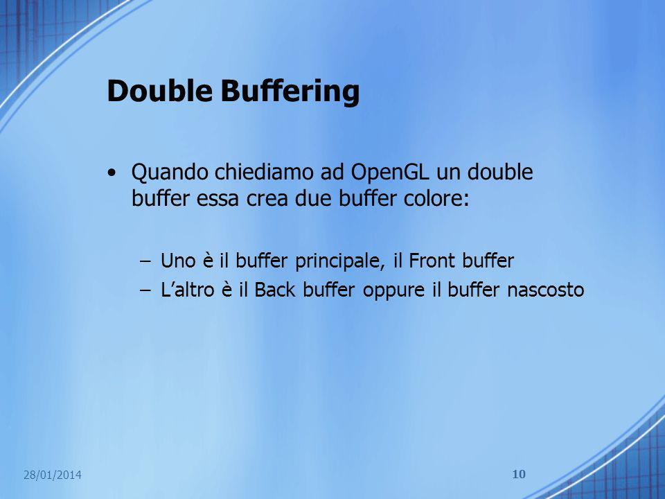 Double Buffering Quando chiediamo ad OpenGL un double buffer essa crea due buffer colore: Uno è il buffer principale, il Front buffer.