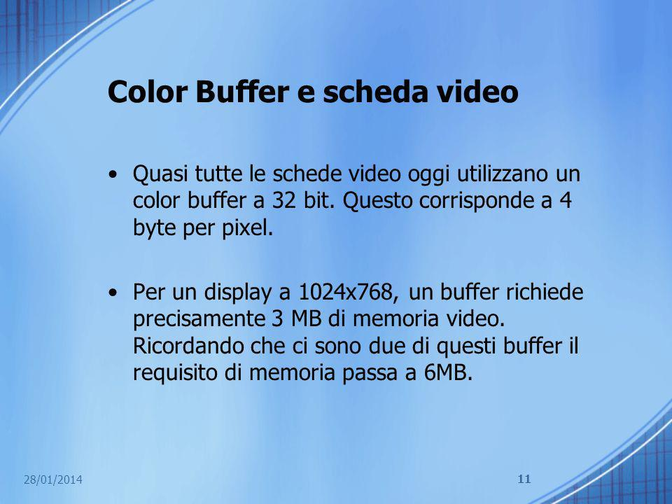 Color Buffer e scheda video