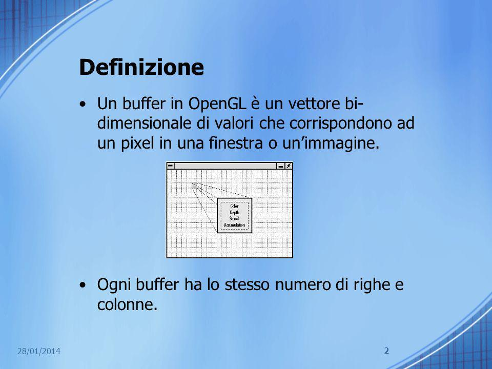 Definizione Un buffer in OpenGL è un vettore bi-dimensionale di valori che corrispondono ad un pixel in una finestra o un'immagine.