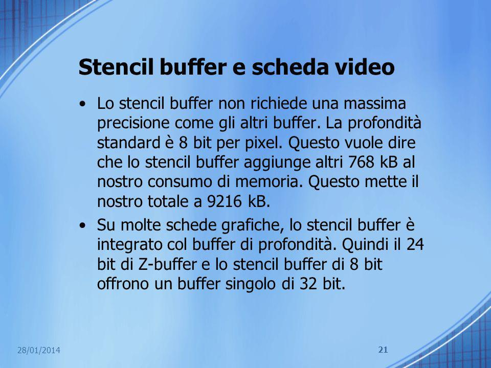 Stencil buffer e scheda video
