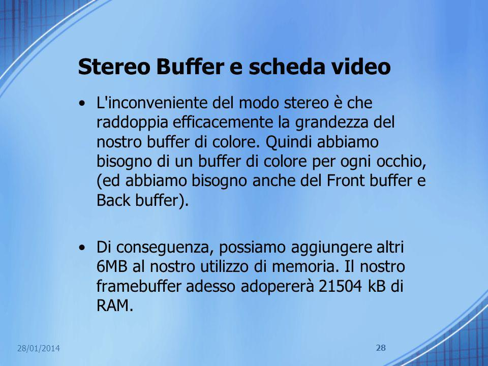 Stereo Buffer e scheda video