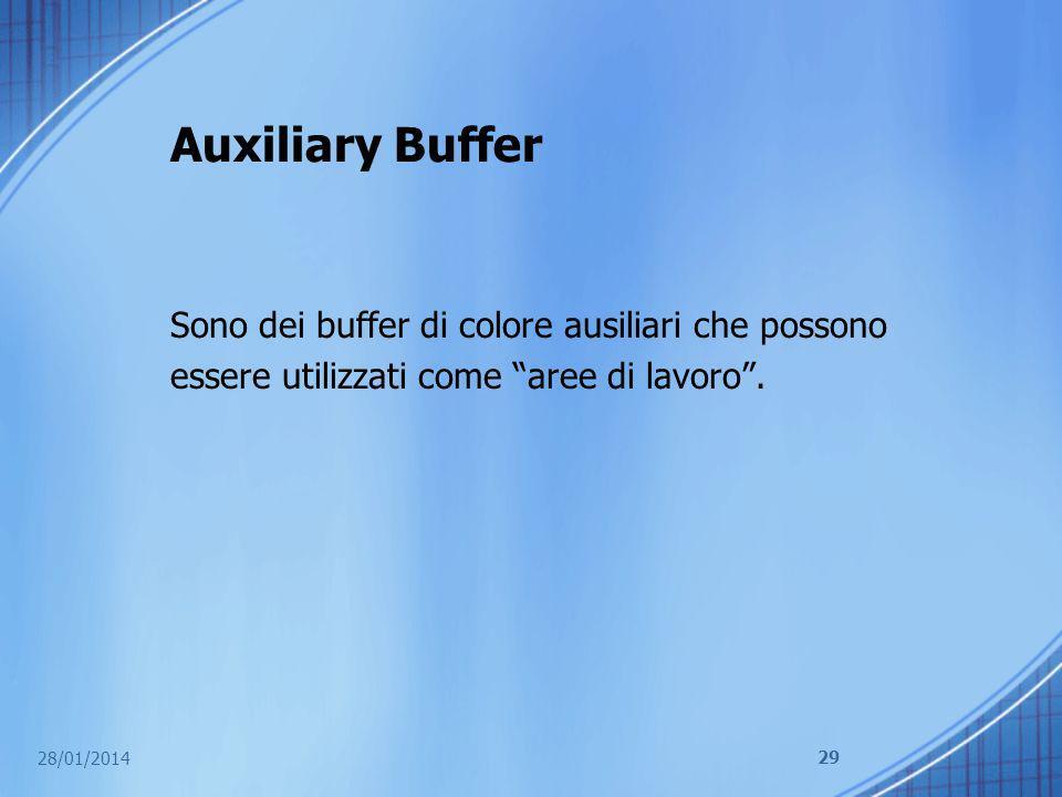 Auxiliary Buffer Sono dei buffer di colore ausiliari che possono essere utilizzati come aree di lavoro .