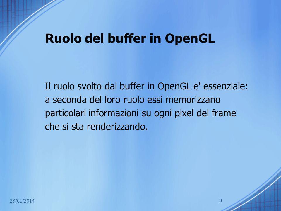 Ruolo del buffer in OpenGL