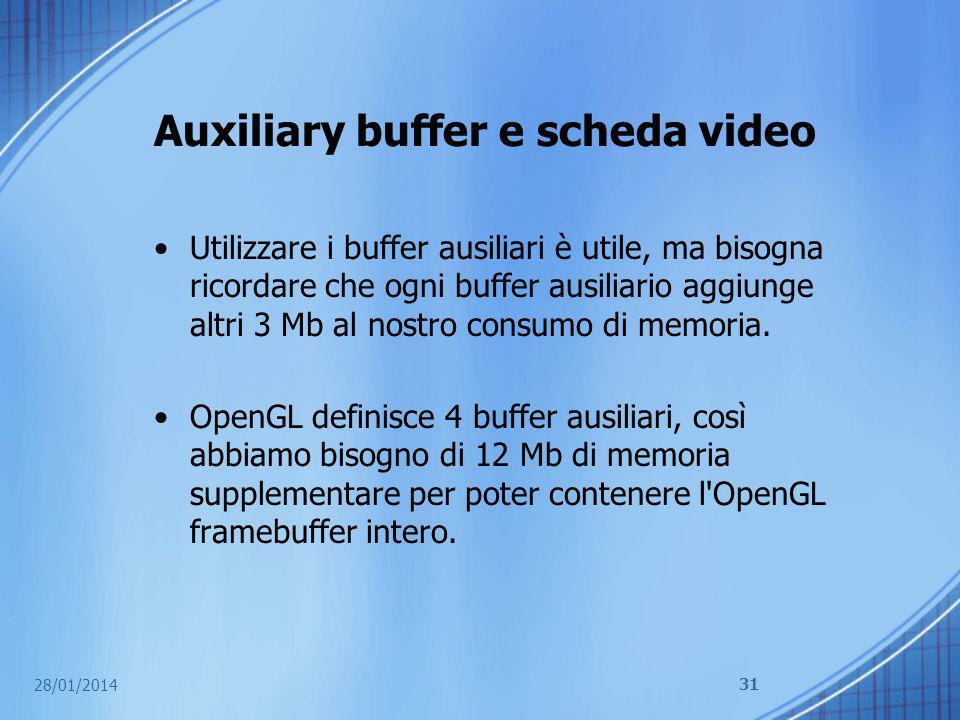 Auxiliary buffer e scheda video