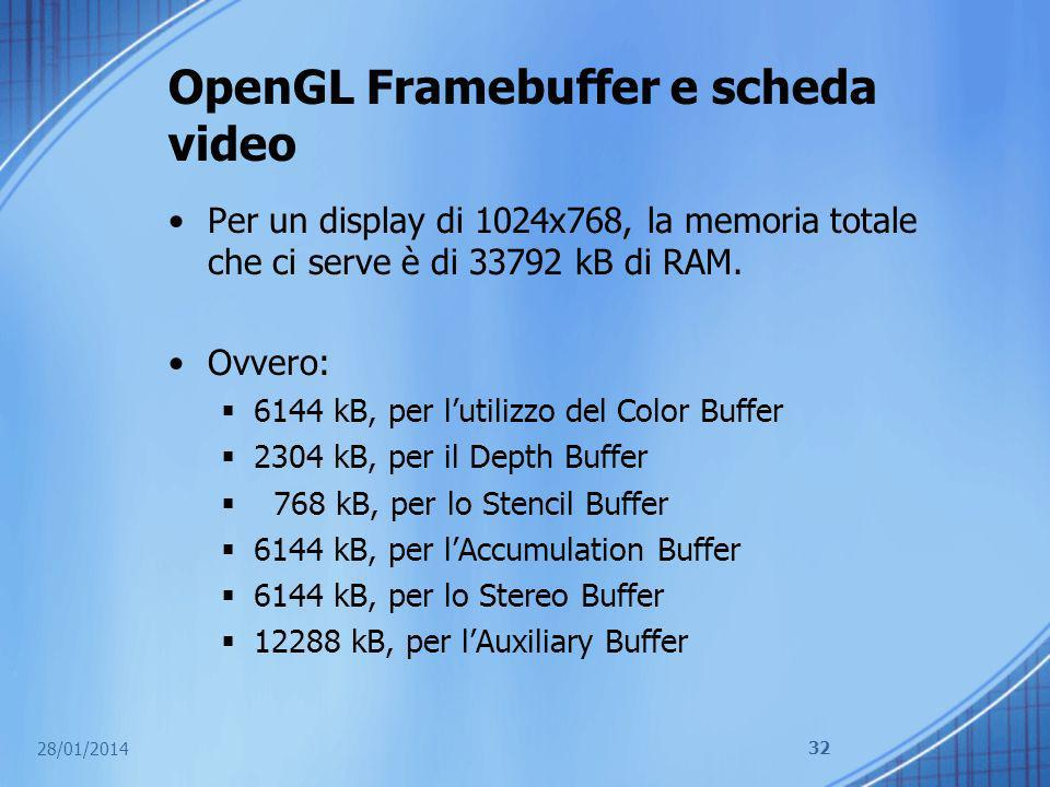 OpenGL Framebuffer e scheda video