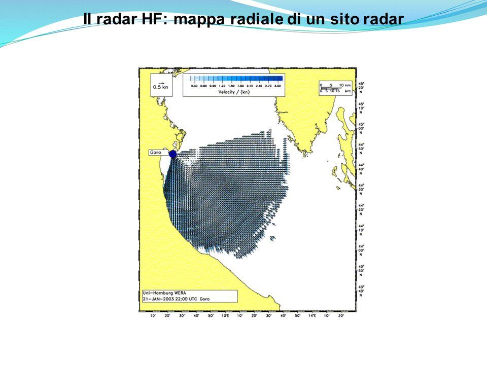 Il radar HF: mappa radiale di un sito radar
