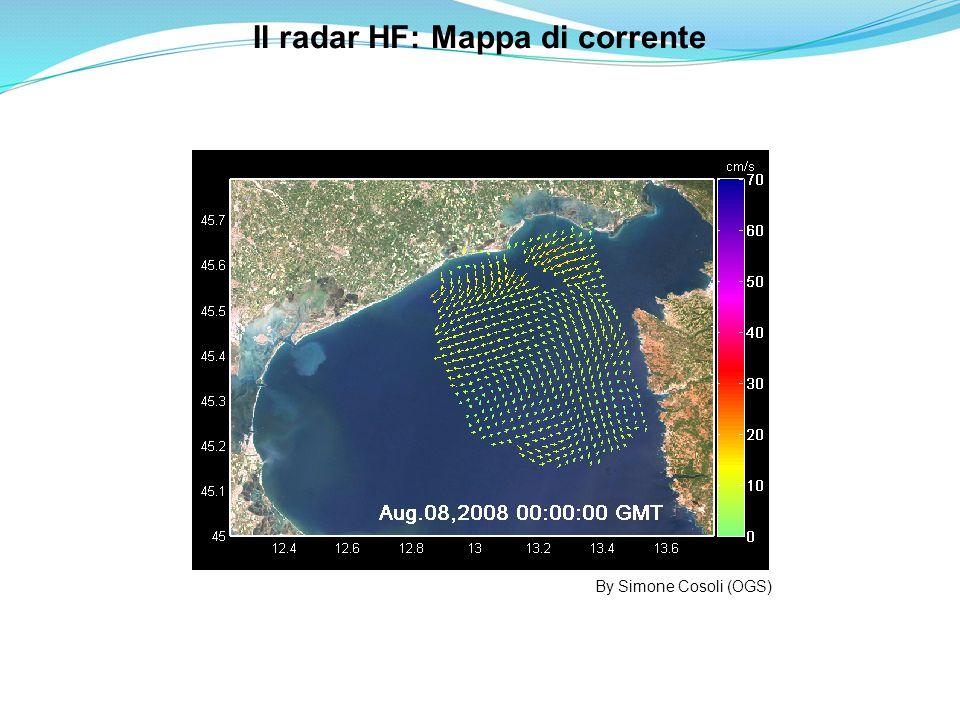 Il radar HF: Mappa di corrente