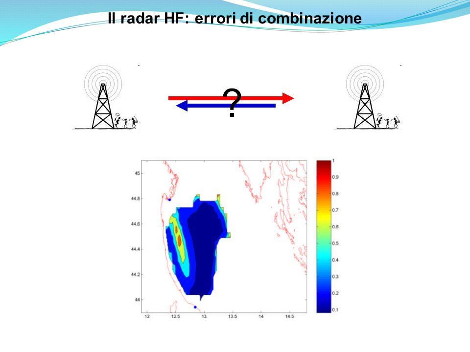 Il radar HF: errori di combinazione