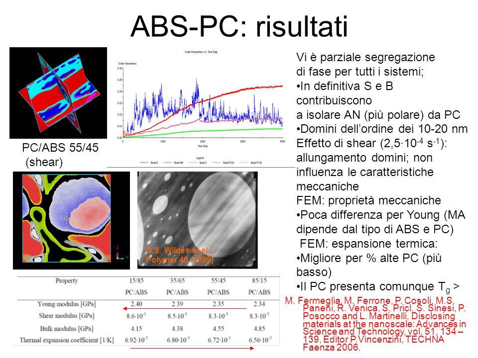 ABS-PC: risultati Vi è parziale segregazione