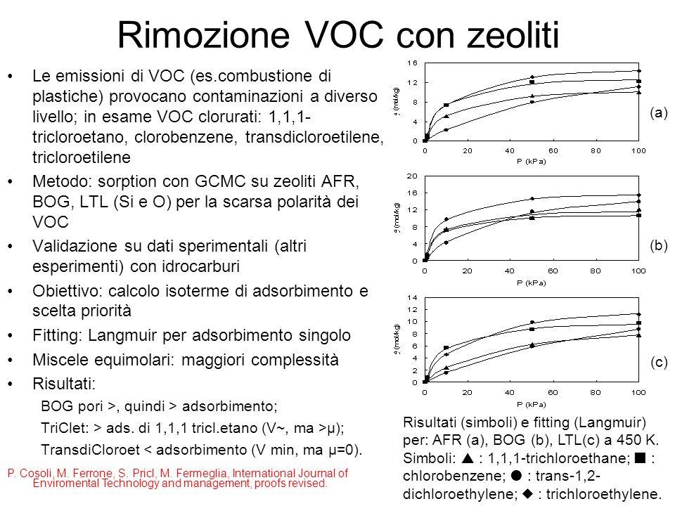 Rimozione VOC con zeoliti