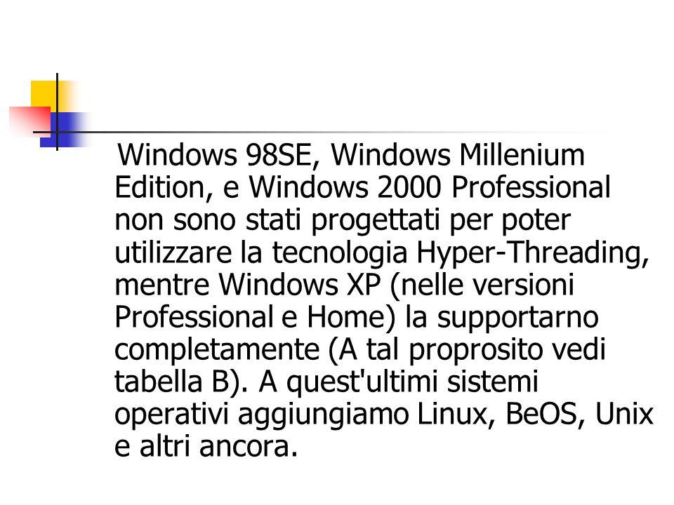 Windows 98SE, Windows Millenium Edition, e Windows 2000 Professional non sono stati progettati per poter utilizzare la tecnologia Hyper-Threading, mentre Windows XP (nelle versioni Professional e Home) la supportarno completamente (A tal proprosito vedi tabella B).