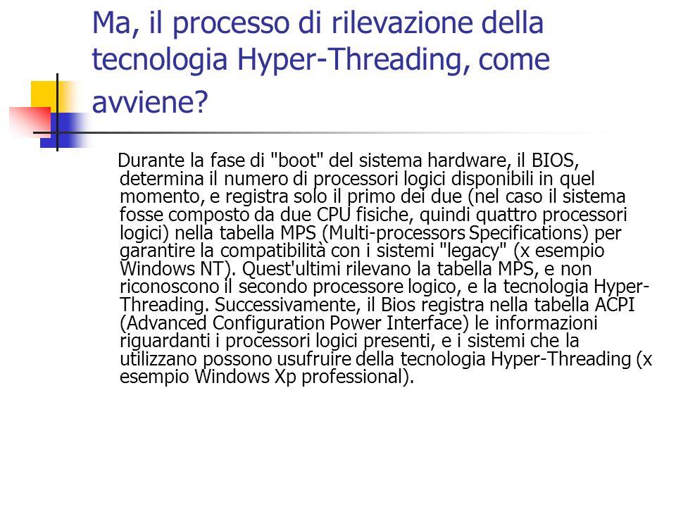 Ma, il processo di rilevazione della tecnologia Hyper-Threading, come avviene
