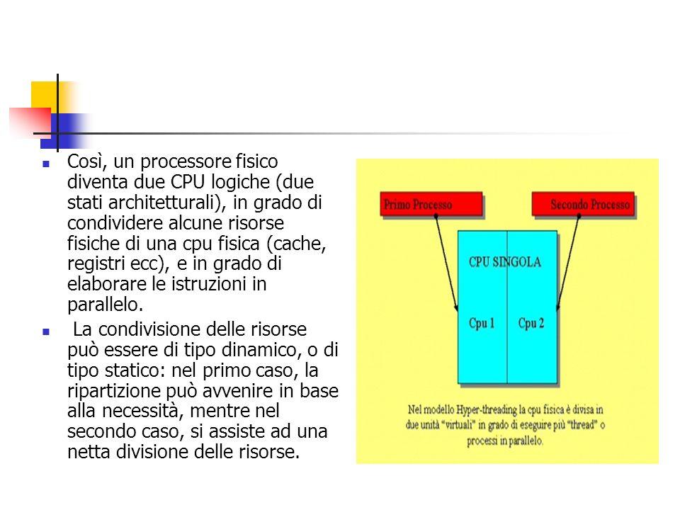 Così, un processore fisico diventa due CPU logiche (due stati architetturali), in grado di condividere alcune risorse fisiche di una cpu fisica (cache, registri ecc), e in grado di elaborare le istruzioni in parallelo.