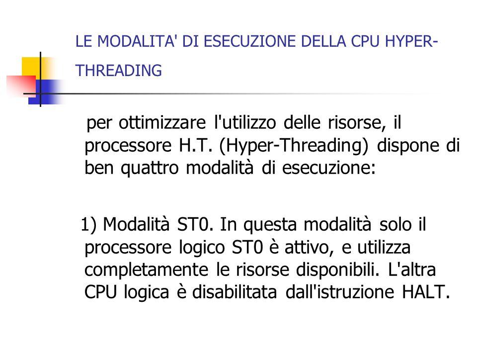 LE MODALITA DI ESECUZIONE DELLA CPU HYPER- THREADING