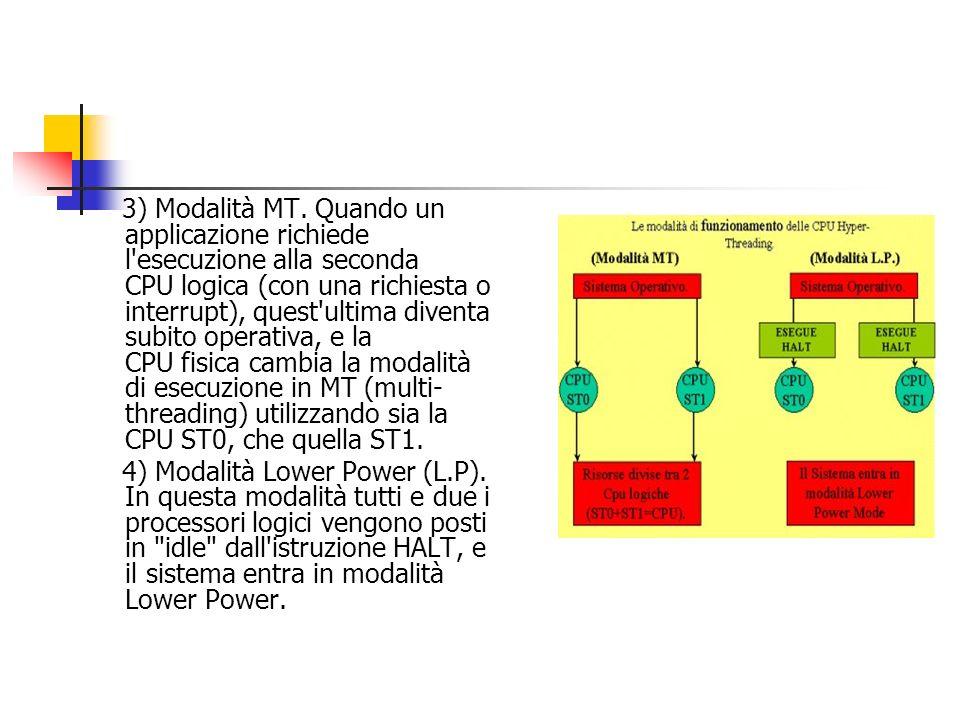 3) Modalità MT. Quando un applicazione richiede l esecuzione alla seconda CPU logica (con una richiesta o interrupt), quest ultima diventa subito operativa, e la CPU fisica cambia la modalità di esecuzione in MT (multi-threading) utilizzando sia la CPU ST0, che quella ST1.