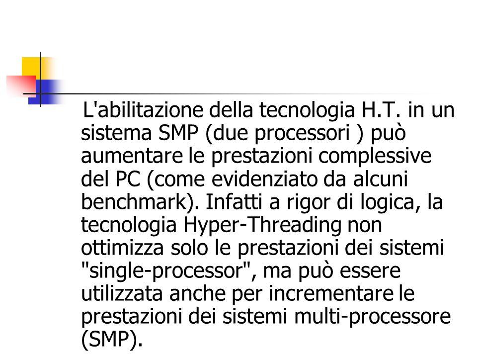 L abilitazione della tecnologia H. T