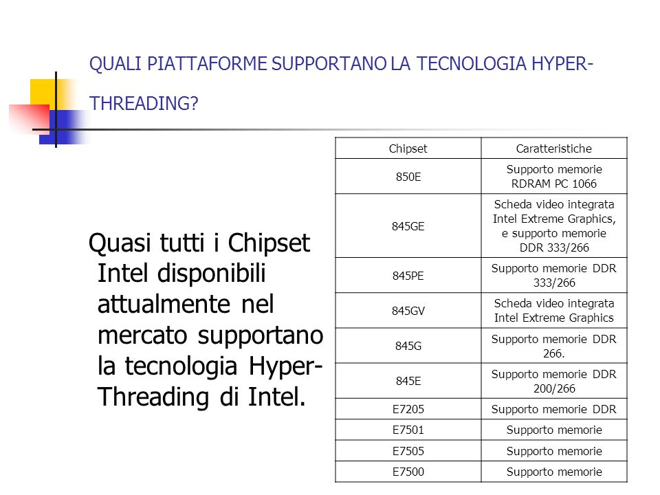 QUALI PIATTAFORME SUPPORTANO LA TECNOLOGIA HYPER-THREADING
